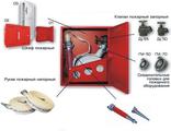 Проверка внутреннего пожарного водопровода